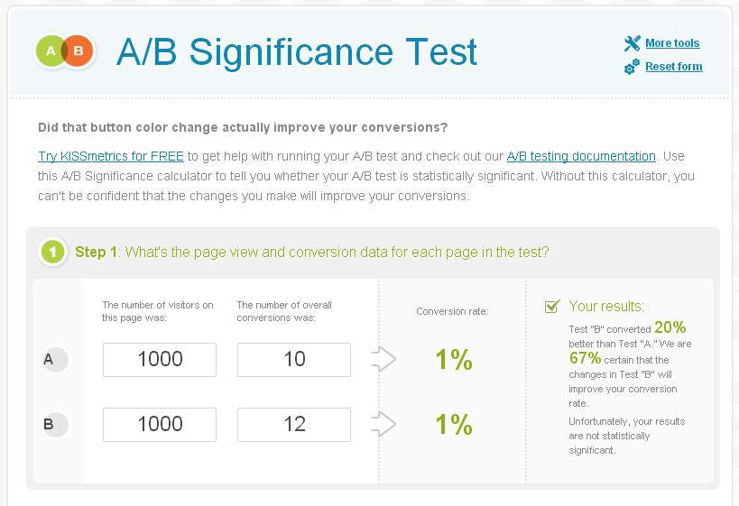 AB Testing Tool