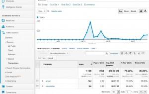Google Analytics Tracking Email