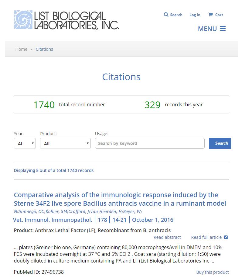 List Labs citation page